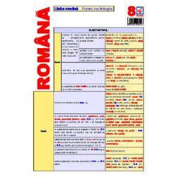 Pliantul de limba romana 8 contine elemente de norme morfologice notiuni teoretice si exemple de utilizare
