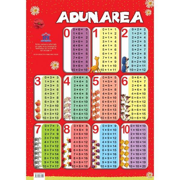 Plansa tabla adunarii