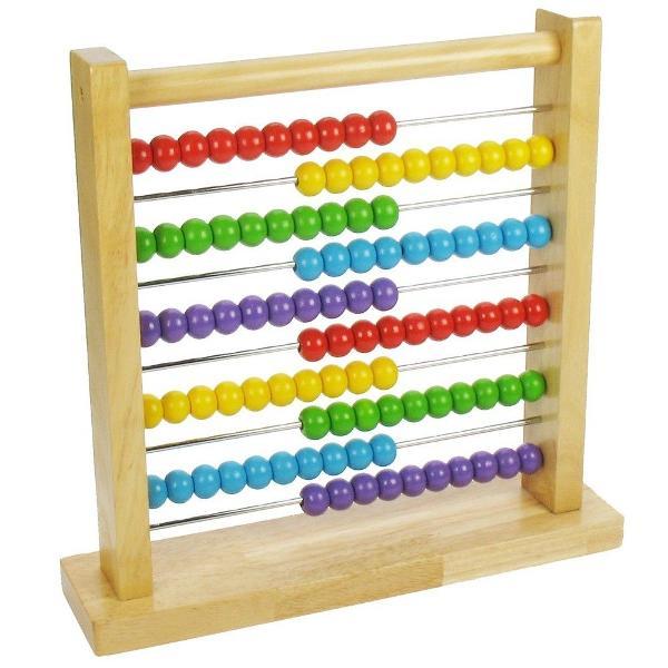 Invata sa numeri folosind aceasta numaratoare clasica Numaratoare are 10 randuri a cate 10 bile colorate ce iti vor fi de mare ajutor la primele operatii matematice dar si la invatarea numerelor formate din zeci si unitati Numaratoarea este realizata din lemn si respecta standardele europene de calitate Dimensiunea generoasa face ca produsul sa poata fi folosit atat acasa cat si in activitatile matematice organizate la gradinita sau scoalabr