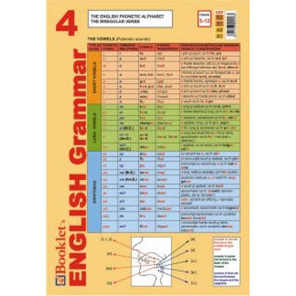 Pliantul English Grammar 4 acopera sub forma de sinteza elemente de gramatica prevazute in programa scolara pentru gimnaziu si liceu vocalele consoanele verbele iregulate si vizeaza nivelul A1-A2 B1-B2 conform cadrului comun european de referinta pentru limbile straine