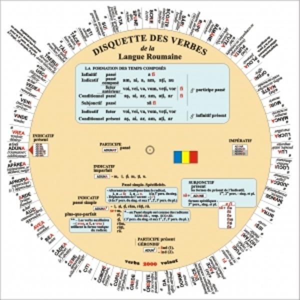 Verbe sistematizate &351;i prezentate prin intermediul unui disc rotitor– 52 de verbe mai ales modele de conjugare dar &351;i verbe neregulate frecvent utilizate; în casete – formarea timpurilor compuseÎn ferestrele discului pot fi citite– forme din conjugarea verbelor alese sau radicali la care se adaug&259; seriile de termina&355;ii specifice prezentate al&259;turatPe versobr