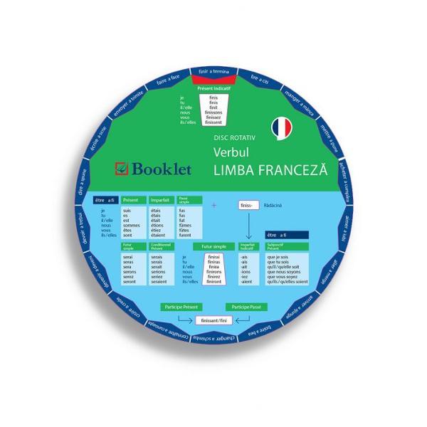 Limba francez&259; Verbuleste un dispozitiv cu un format inovator u&537;or de utilizat ce cuprinde peste 40 de verbeconjugate la toate timpurile &537;i modurile cu explica&539;ii despre regulile de formareMod de utilizare prin rotire se selecteaz&259; un verb de pe discul exterior iar în ferestrele discului frontalpot fi citite formele verbului la fiecare dintre timpuri