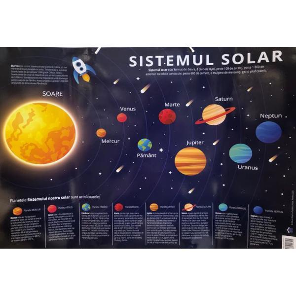 Sistemul solareste format dinSoareîmpreun&259; cusistemul s&259;u planetar Acesta cuprinde optplanete mari peste 100 de sateli&539;i peste 1800 de asteroizi cu orbite cunoscute peste 600 de comete o mul&539;ime de meteoriti gaz &537;i praf cosmic Timp de câteva mii de ani umanitatea cu pu&539;ine excep&539;ii nu a recunoscut existen&539;a sistemului solar Oamenii credeau c&259;P&259;mântulse afl&259;