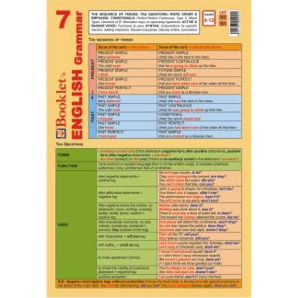 Pliantul English Grammar 7 acopera sub forma de sinteza elemente de gramatica prevazute in programa scolara pentru liceu verbul si determinantii sai si vizeaza nivelul B1-B2 conform cadrului comun european de referinta pentru limbile straine
