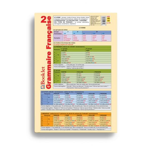 Omologat prin Rezolu&539;ia MEN Nr 41 62316072018Pliantul este structurat astfel Le Verbe – groupes modes et temps périphrastiques tableau de conjugaison; La Préposition; La Conjonction; L'Adverbe; Les Types de Phrases – la phrase déclarative interrogative exclamative impérative