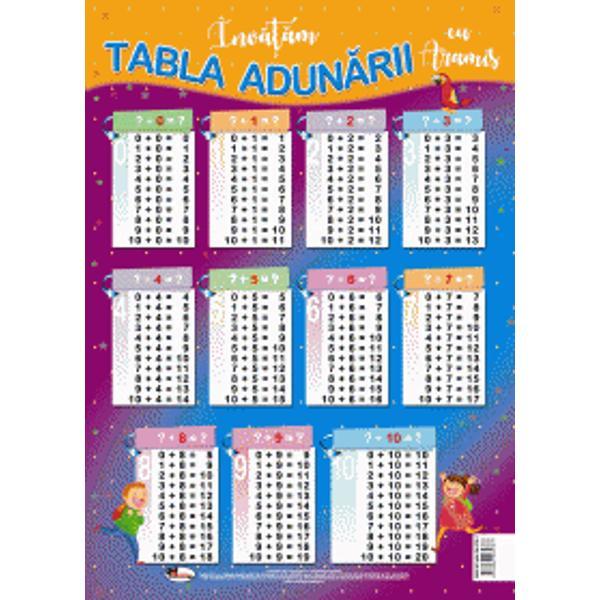 Tabla adunarii - Plansa A2