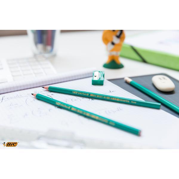 Creioane grafit EcoEvolution fabricate din rasina sintetica 100 Mina nu se rupe la ascutire sau la cadere Flexibil se rupe drept - sigur pentru copii si adulti Materialul este rezistent la presaremestecare Nuanta intensa a minei grafit si usor de sters Nu contine PVC Mina este lipita pe toata lungimea creionului Corpul creionului este hexagonal Creionul este vopsit fara radiera si usor de ascutit